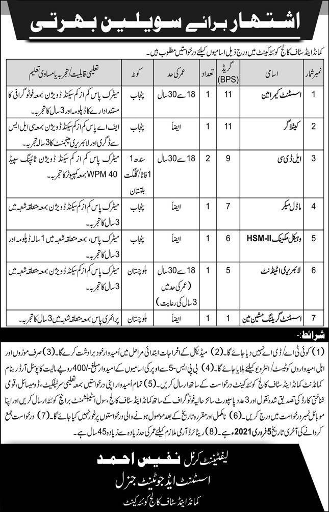 Command & Staff College Quetta Cant Jobs 2021