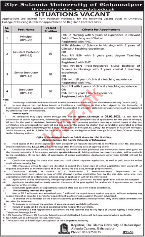 The Islamia University of Bahawalpur Faculty Staff Jobs 2021