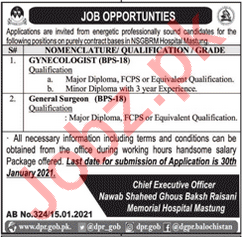 Gynecologist & Surgeon Jobs in NSGBRM Hospital Mastung