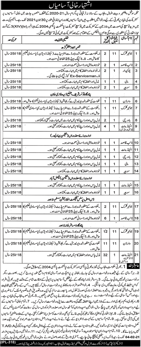 Department of Social Welfare Bait Ul Maal Punjab Jobs 2021