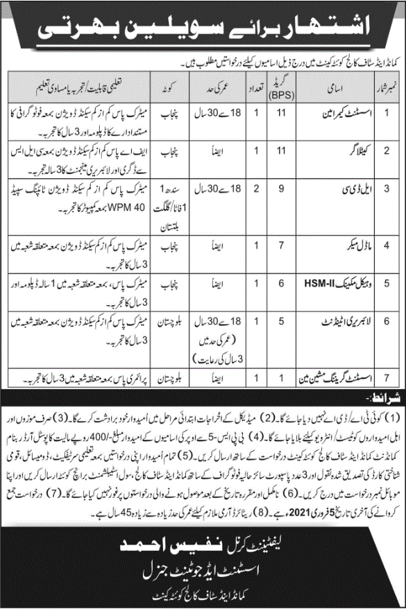 Command & Staff College Jobs in Quetta Cant 2021