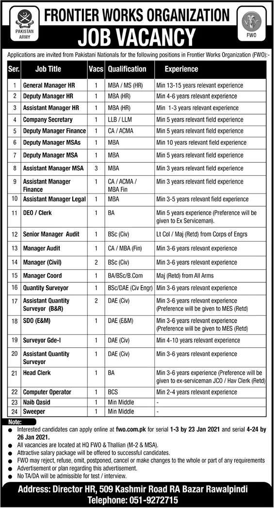Frontier Works Organization FWO Jobs in Rawalpindi 2021