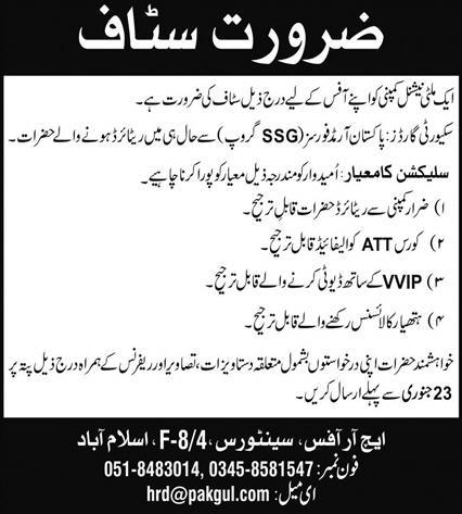 Multinational Company Jobs 2021 in Islamabad