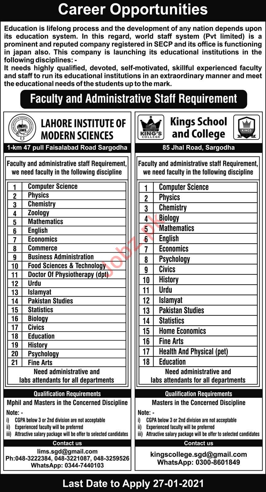 Lahore Institute of Modern Sciences Teaching Staff Jobs 2021