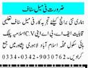 Daily Mashriq Sunday Classified Teaching Jobs 17 Jan 2021