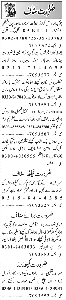 Security Guard Salesman Marketing Manager Jobs in Lahore