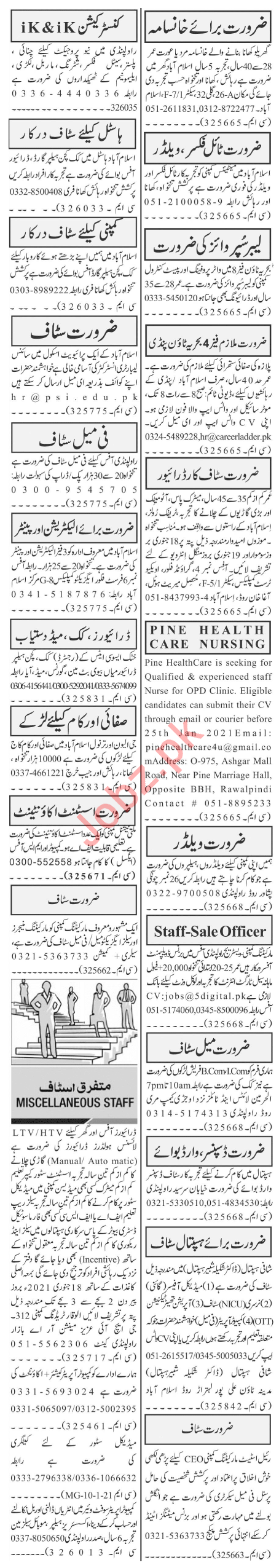 Daily Jang Sunday 17 January Management Jobs 2021 Islamabad