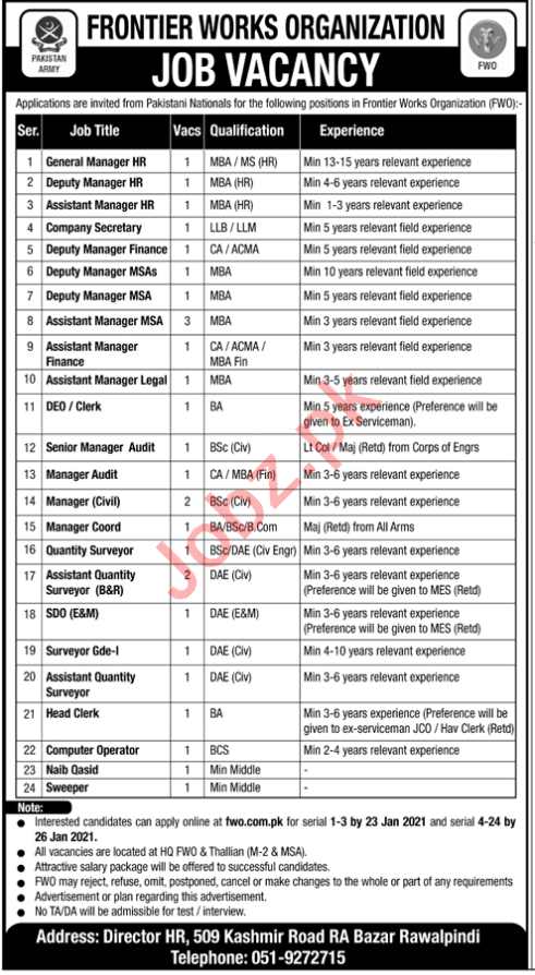 Frontier Works Organization FWO Jobs 2021 for Managers