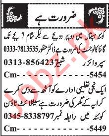 Gynecologist & Child Specialist Jobs 2021 in Quetta