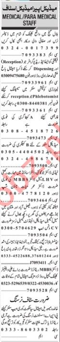 Daily Jang Sunday 17 January Medical Jobs 2021 Lahore