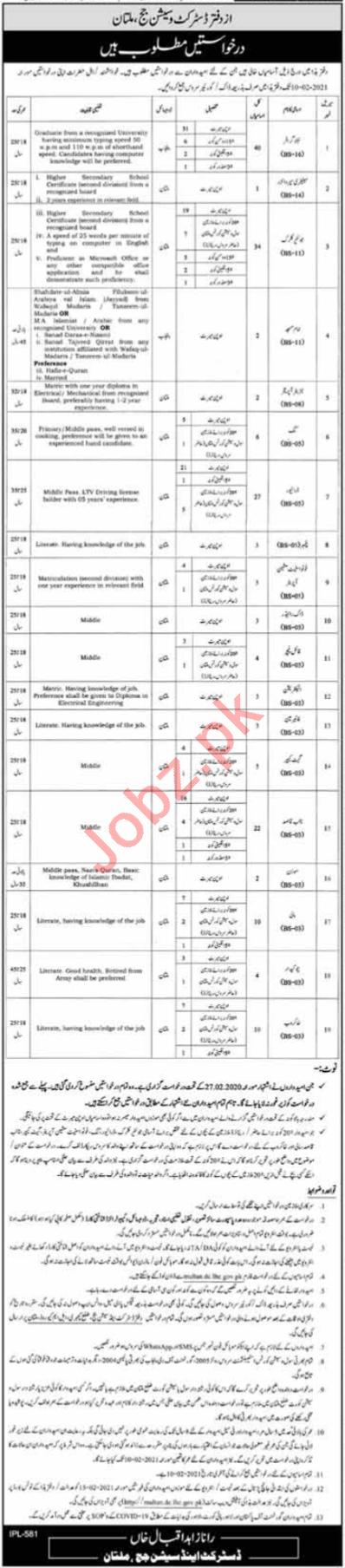 District & Session Court Multan Jobs 2021 for Stenographer