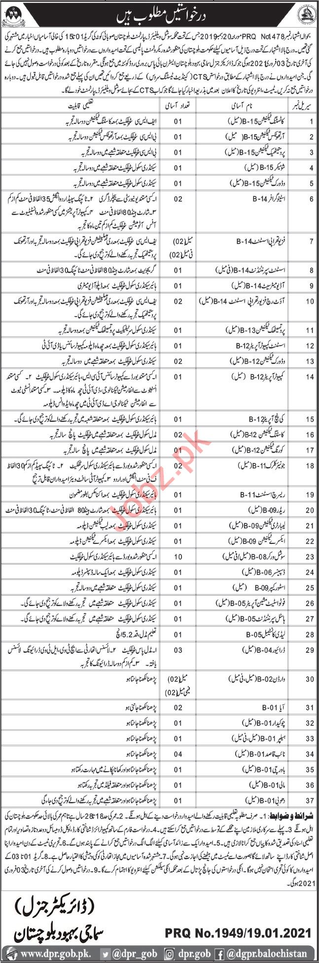 Social Welfare Department Balochistan Jobs 2021 Technician