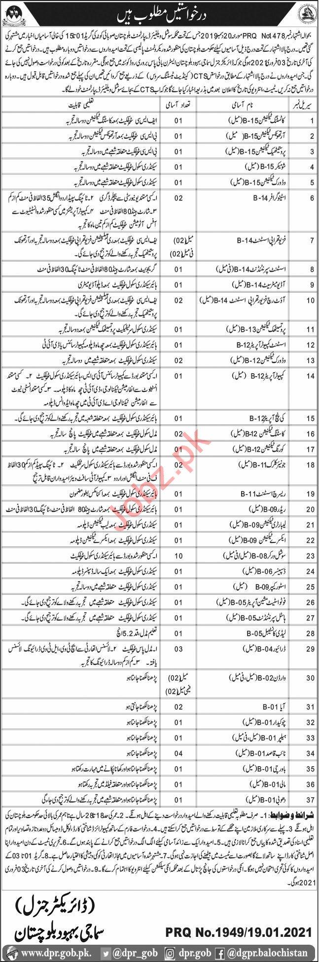 Technicians Jobs 2021 Social Welfare Department Balochistan