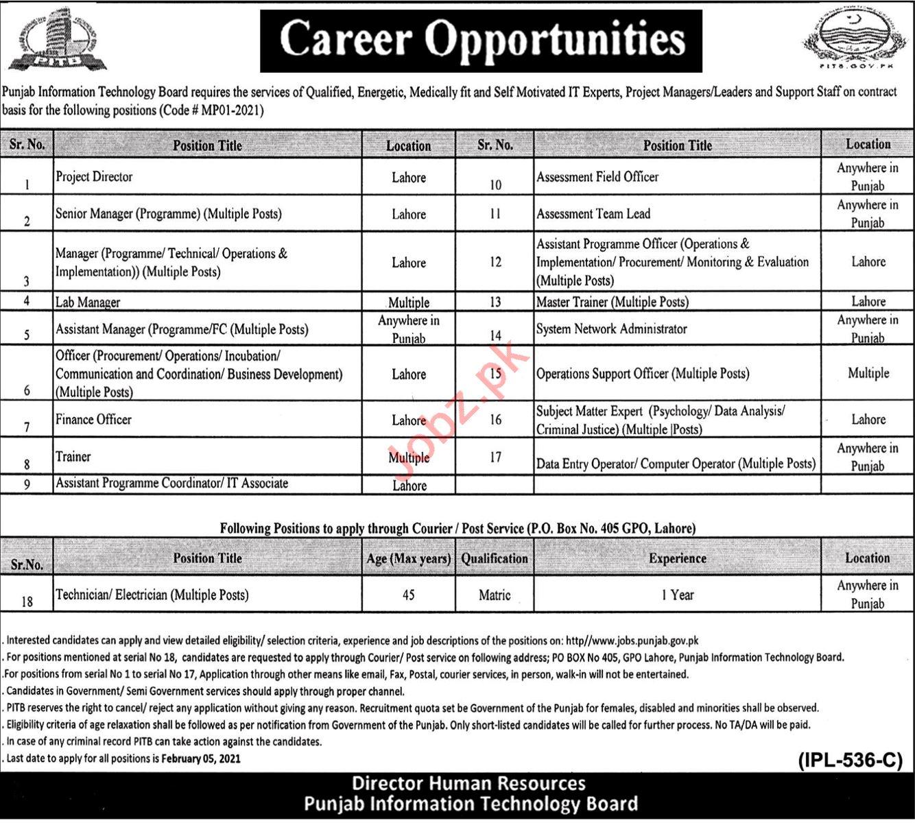 PITB Punjab Information Technology Board Lahore Jobs 2021