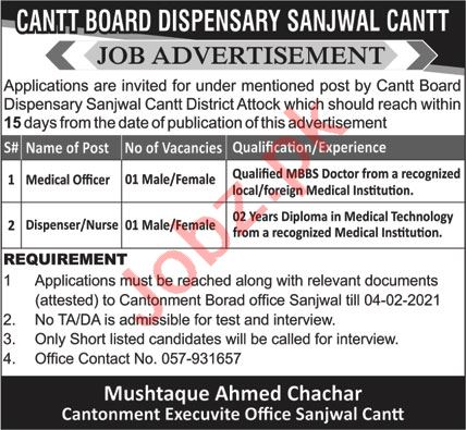 Cantt Board Dispensary Sanjwal Cantt Jobs 2021 for Doctors