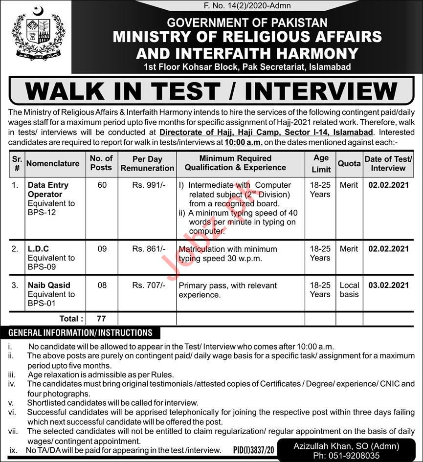 Ministry of Religious Affairs Jobs 2021 Data Entry Operator