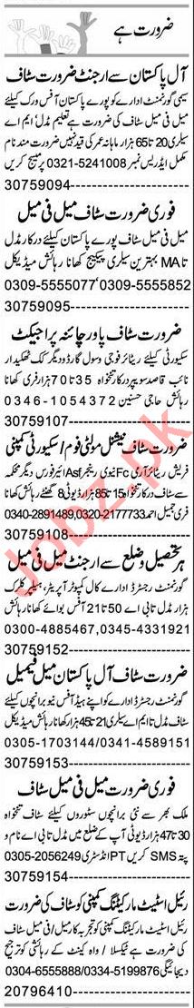 HR Officer & Salesman Jobs 2021 in Peshawar