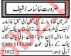 House Staff Jobs Career Opportunity in Multan 2021