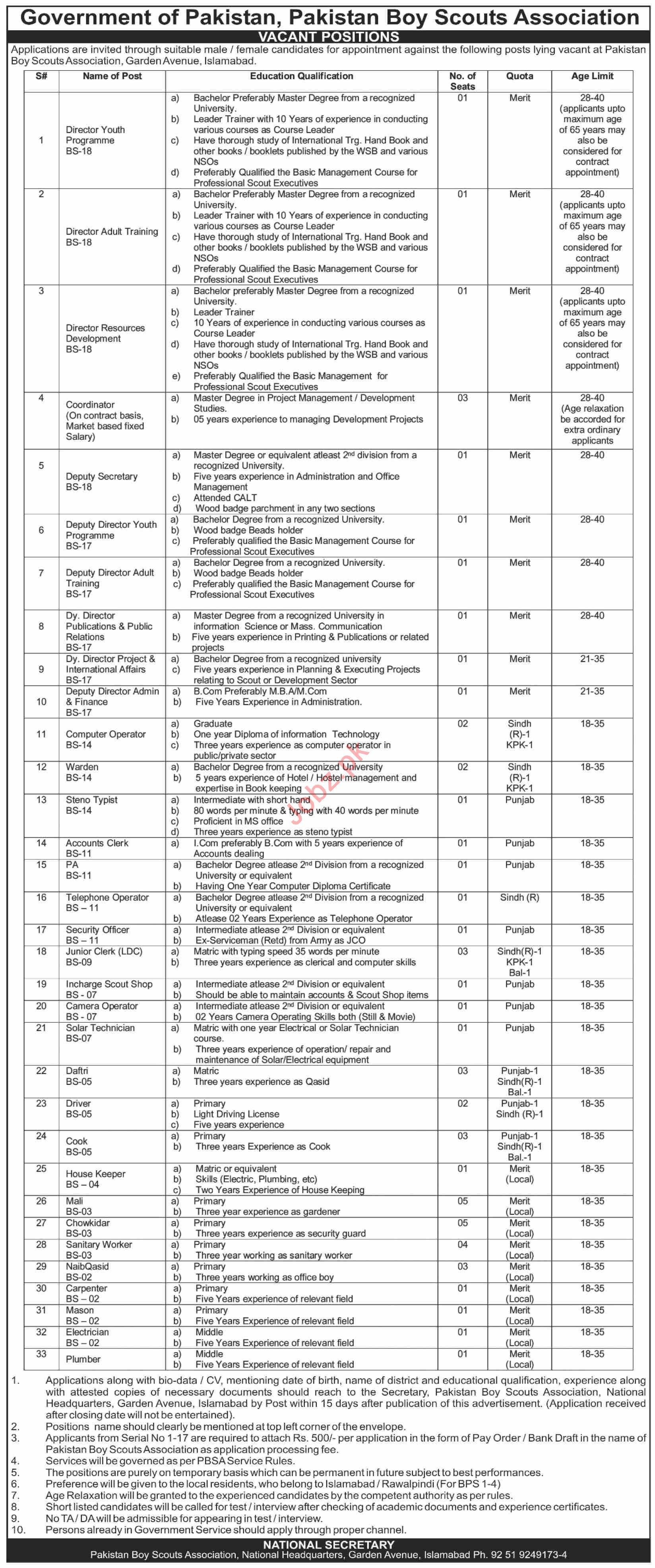 Pakistan Boy Scouts Association PBSA Jobs 2021