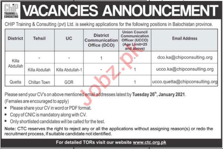 CHIP Training & Consulting Balochistan Jobs 2021 for UCCO