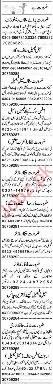 QA Analyst & Assistant Supervisor Jobs 2021 in Faisalabad