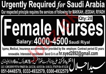 Female Nurses Jobs 2021 in Saudi Arabia