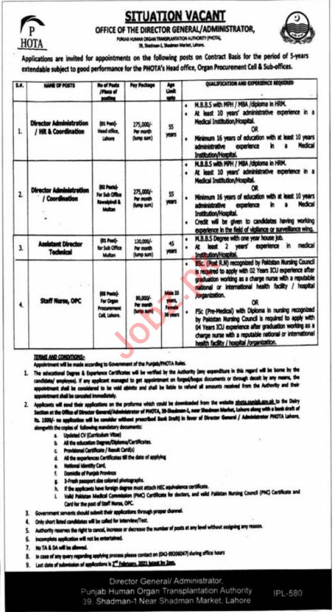 Punjab Human Organ Transplantation Authority Jobs 2021