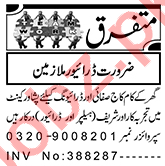 House Staff & Security Staff Jobs 2021 in Peshawar