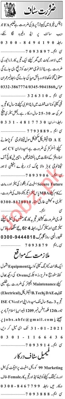 Quantity Surveyor & Office Assistant Jobs 2021 in Lahore