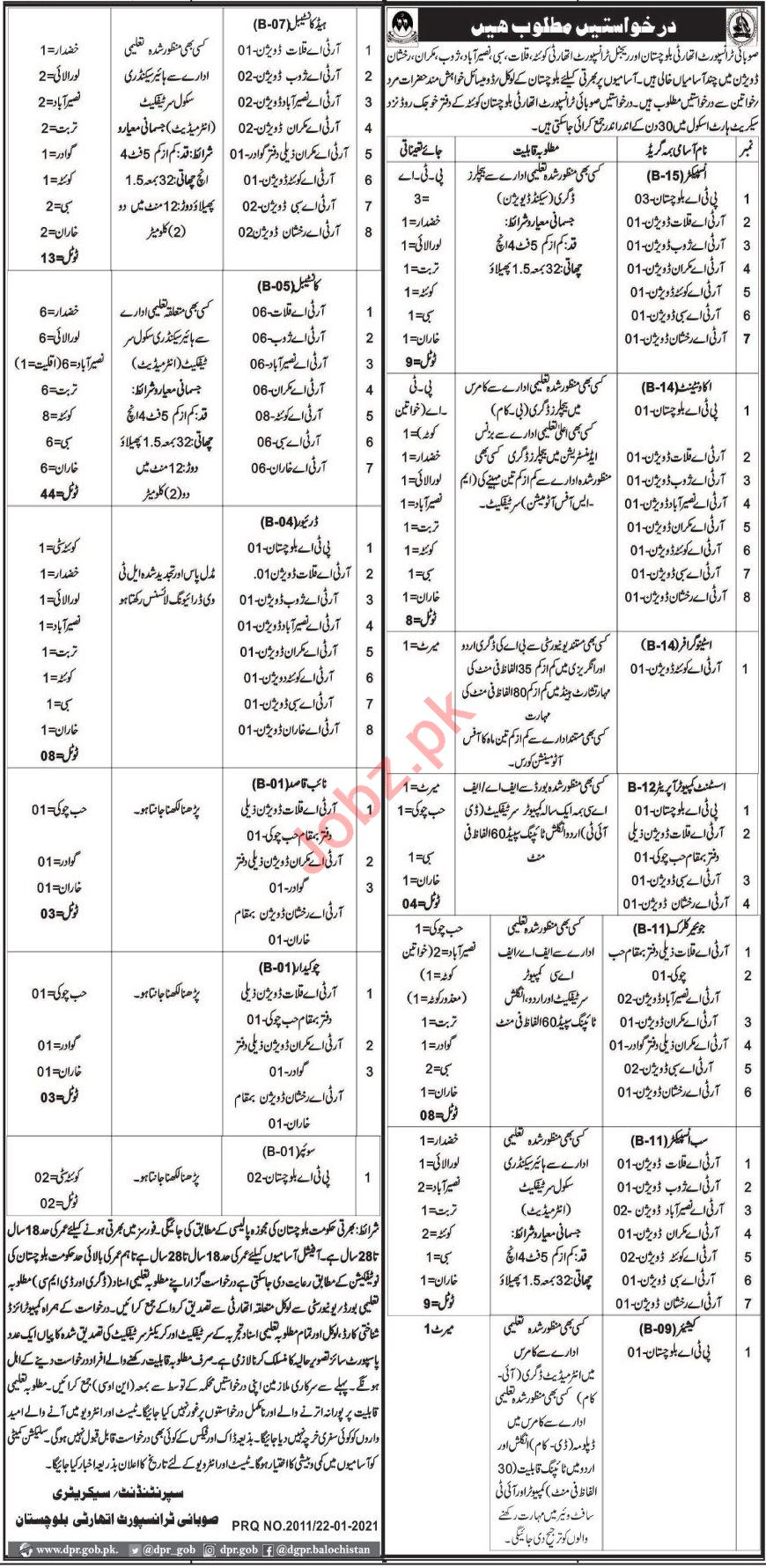 Provincial Transport Authority Balochistan Jobs 2021