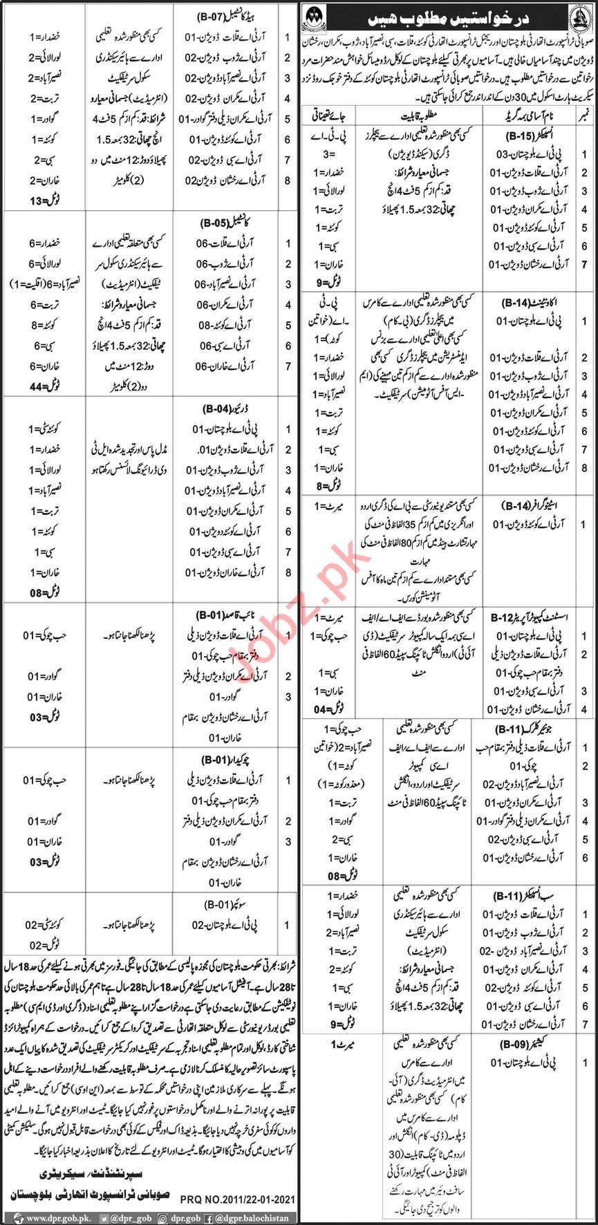 Provincial Transport Authority PTA Balochistan Jobs 2021