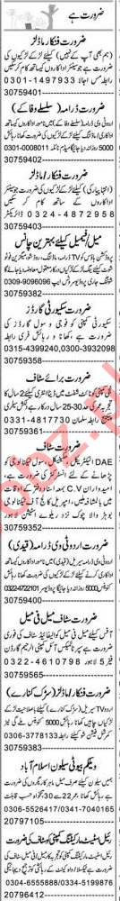 Finance Manager & Marketing Manager Jobs 2021 in Lahore