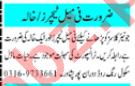 Mashriq Sunday Classified Ads 24 Jan 2021 for Teaching Staff
