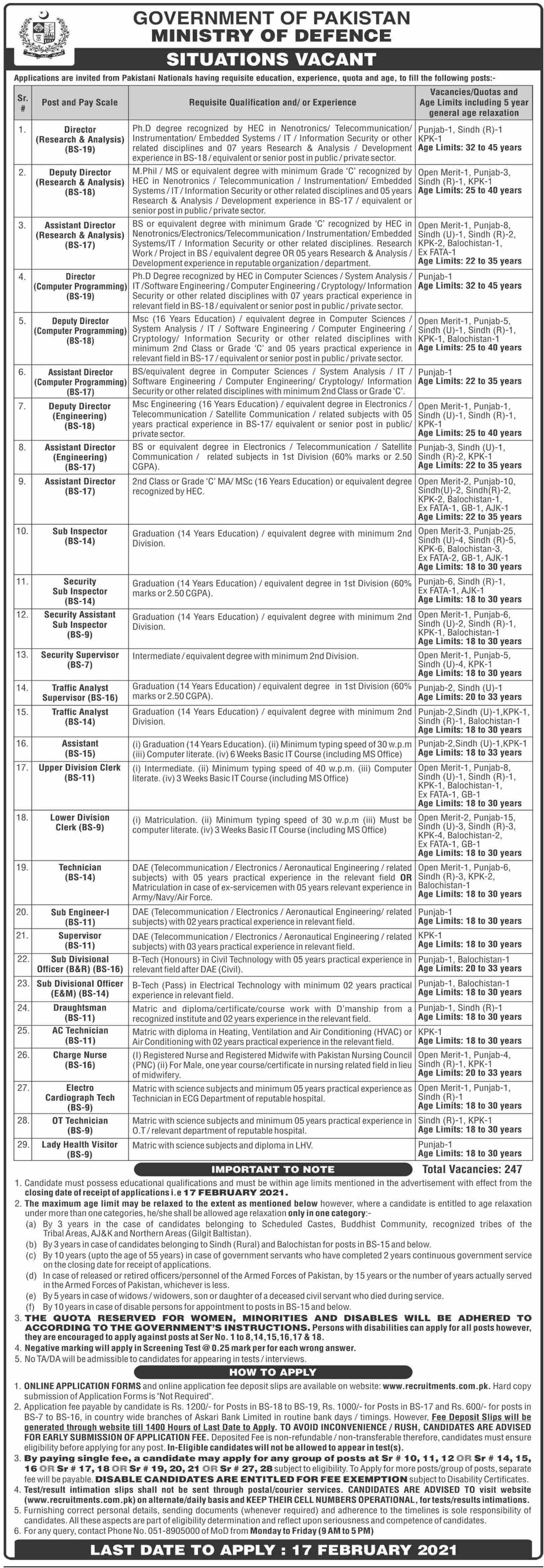 Ministry of Defence Jobs 2021 in Islamabad
