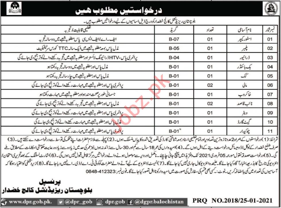 Balochistan Residential College Khuzdar Jobs 2021