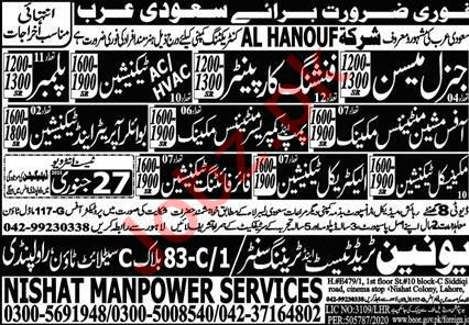 Finishing Carpenter & AC Technician Jobs 2021 Saudi Arabia