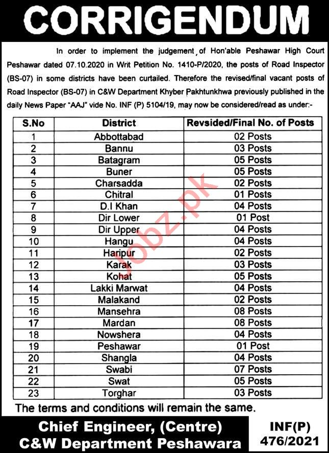 Road Inspector Jobs 2021 in Communication & Works Department