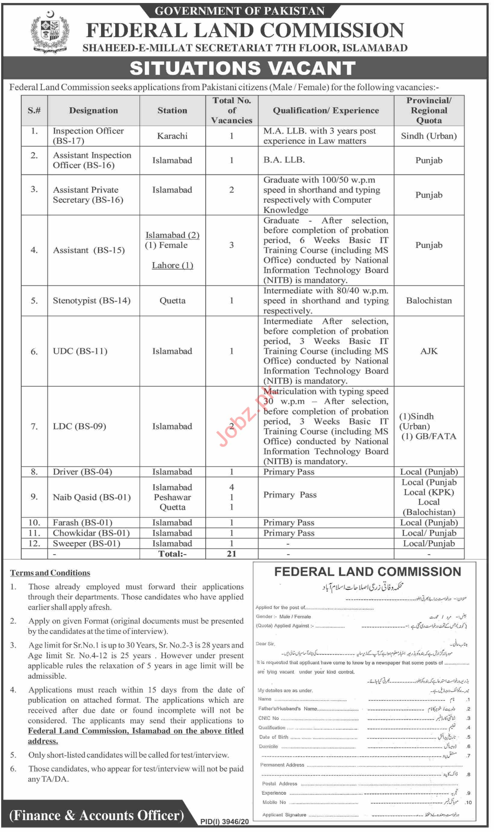 Federal Land Commission Islamabad Jobs 2021