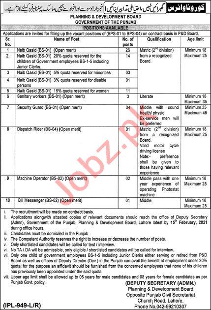 Planning & Development Board Punjab Jobs 2021 for Naib Qasid