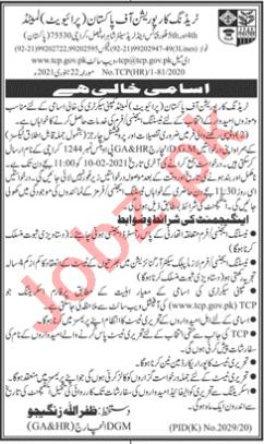 Secretary Jobs 2021 in Trading Corporation of Pakistan TCP