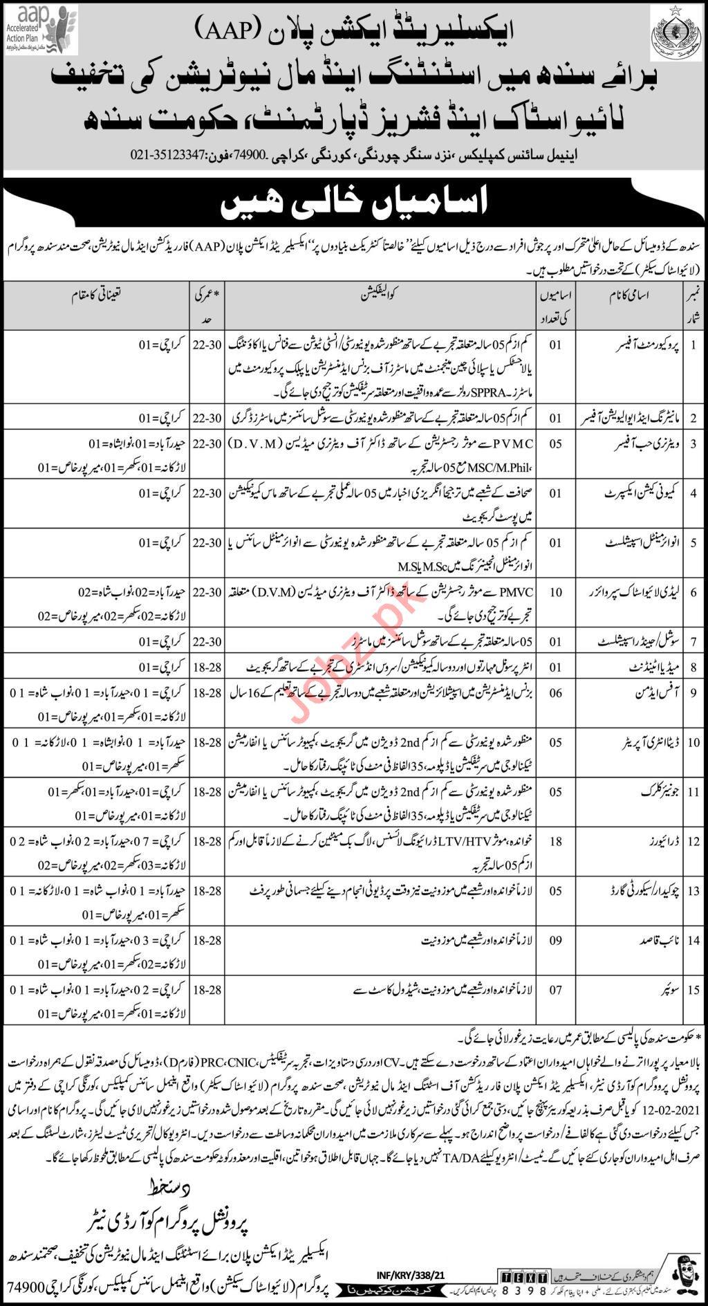 Livestock & Fisheries Department Karachi Jobs 2021