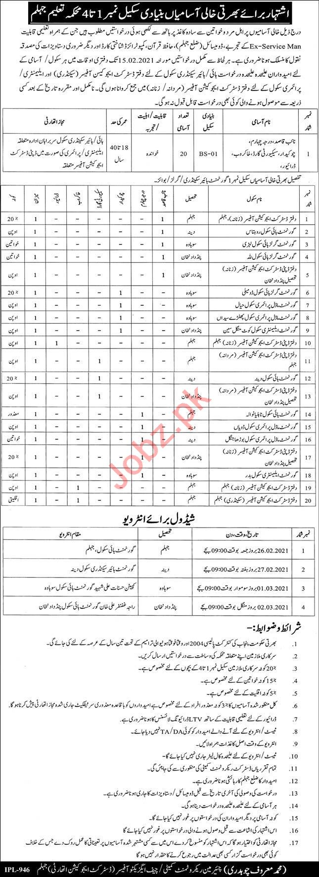 District Education Authority DEA Jhelum Jobs 2021