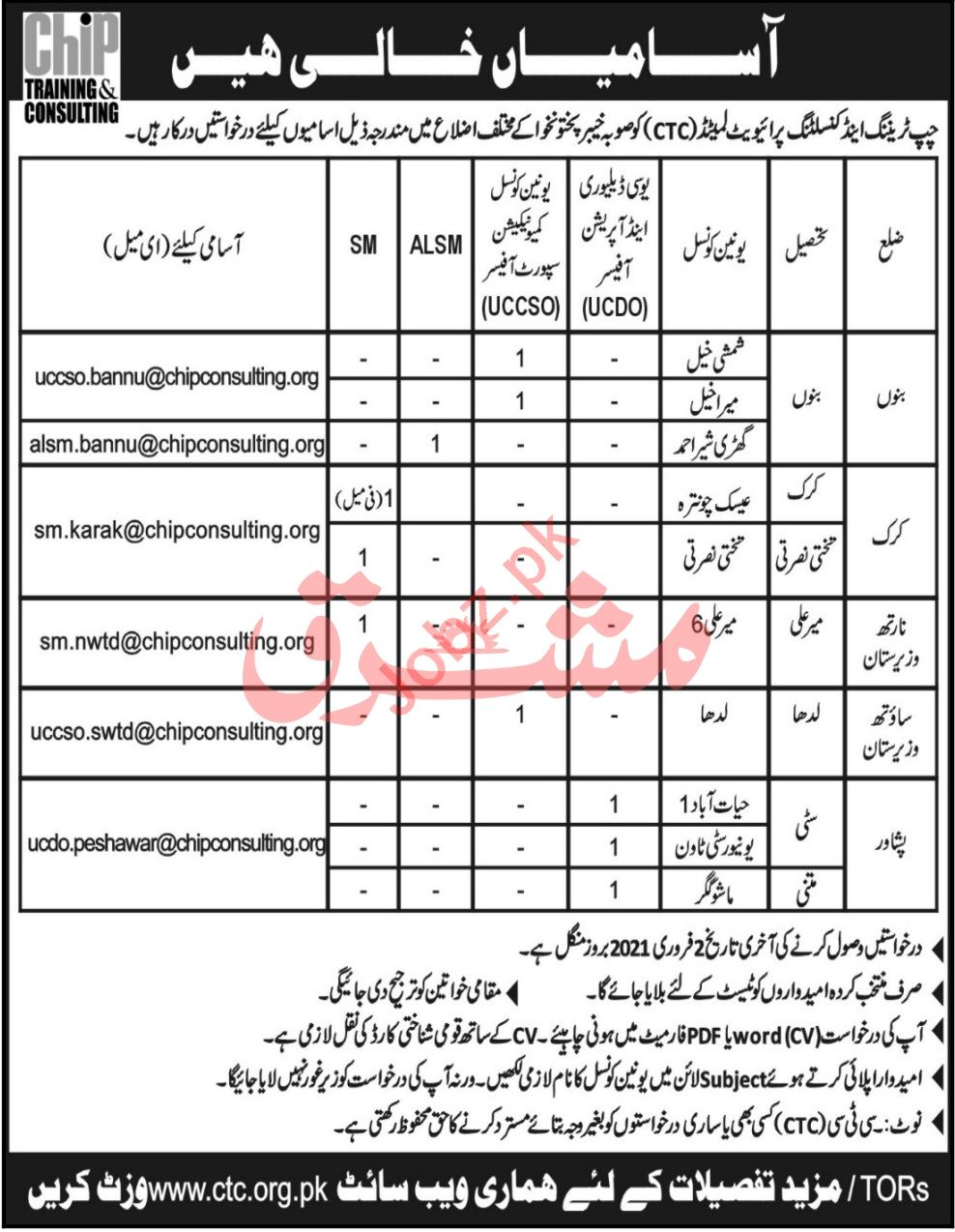 CHIP Training & Consulting CTC KPK Jobs 2021 UCDO Officer