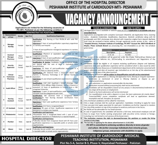 Peshawar Institute of Cardiology Jobs 2021
