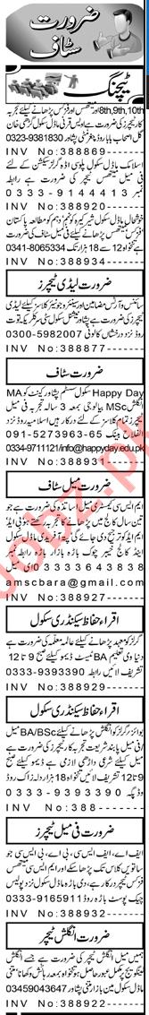 Coordinator & Subject Teacher Jobs 2021 in Peshawar
