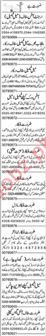 Branch Manager & Sales Manager Jobs 2021 in Faisalabad