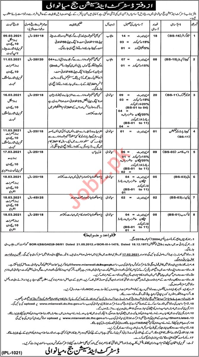 District & Session Court Mianwali Jobs 2021 for Stenographer