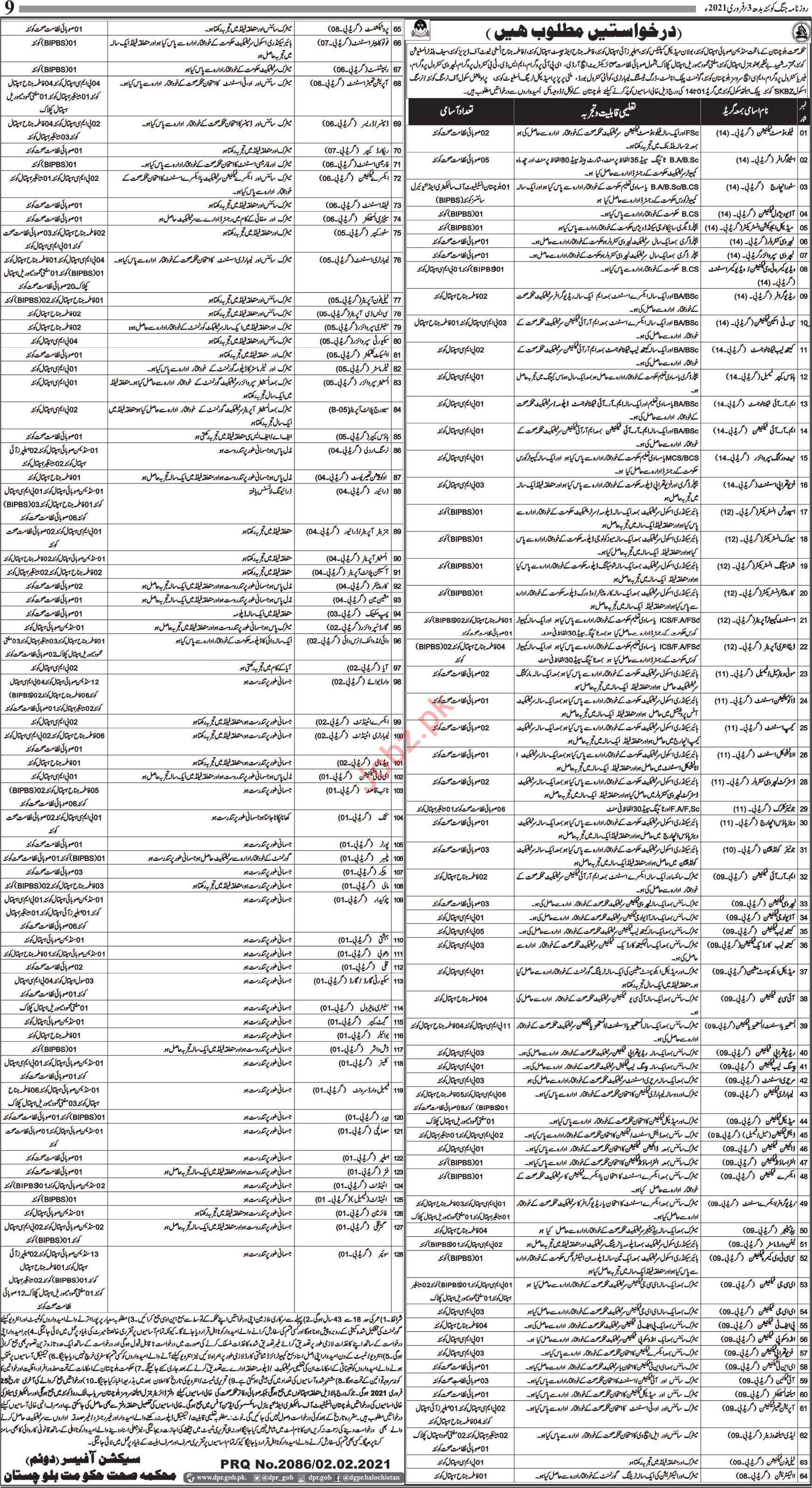 Health Department Balochistan Jobs 2021 for Technicians
