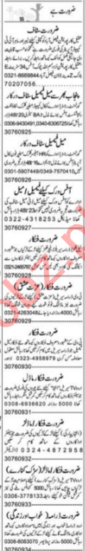 Branch Manager & Assistant Supervisor Jobs 2021