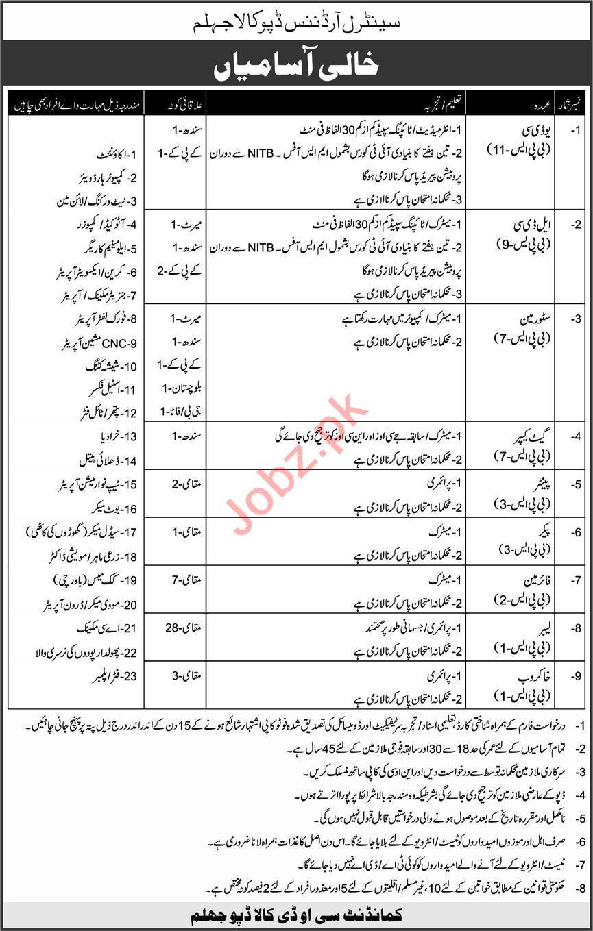 Pak Army Central Ordnance Depot Kala Jhelum Jobs 2021